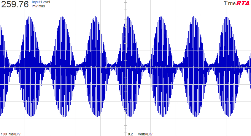 400Hz sine modulated by a 7-and something-Hz sine