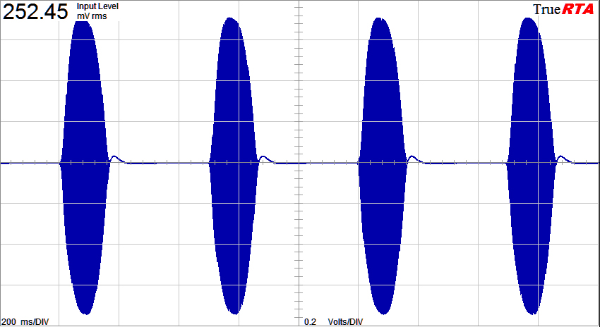 400Hz sine modulated by a 1Hz sine